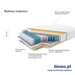 Materac JMB Multi 500 Classic H2 180x200 cm Kieszeniowy Piankowy Rehabilitacyjny 2 lata gwarancji + Mega Gratisy