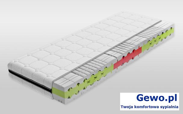 Materac Cortina Top H2/H3 90x200 cm ATM piankowy, wysokoelastyczny - mega gratisy