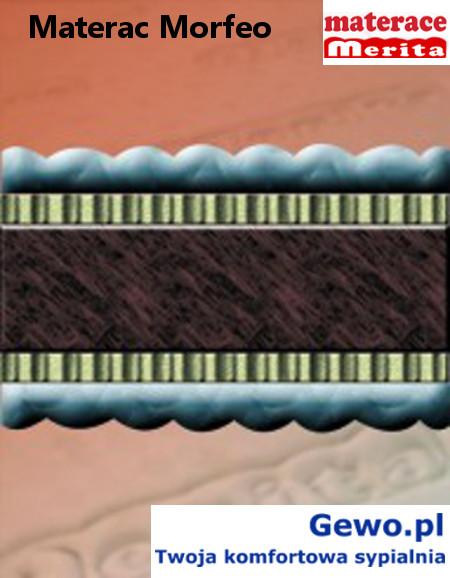 materac lateksowy merita morfeo